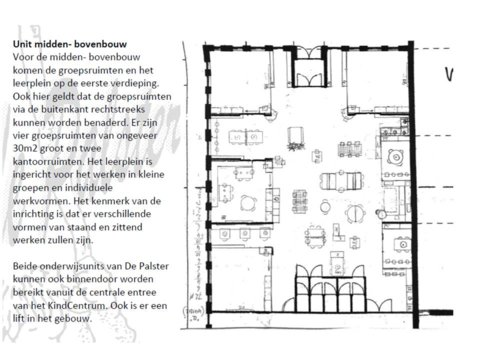 200131 Unit Midden-bovenbouw